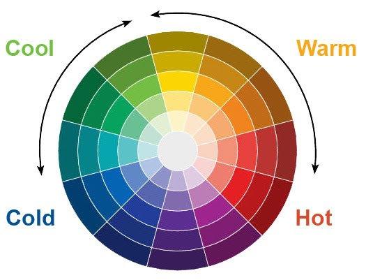 Chuyển đổi qua lại giữa các chế độ màu