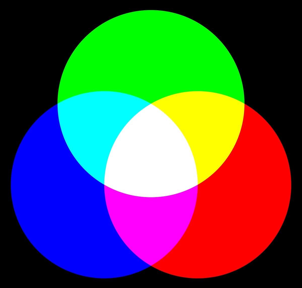 Hệ màu RGB