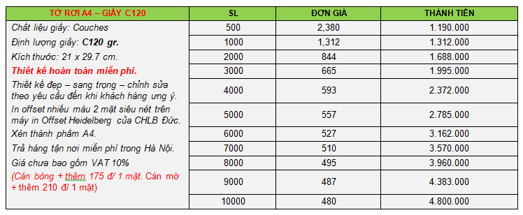 báo giá dịch vụ in ấn 2015, in tờ rơi a4-2
