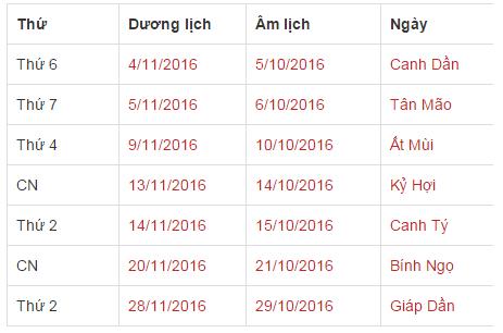 tư vấn ngày thành lập công ty tháng 11