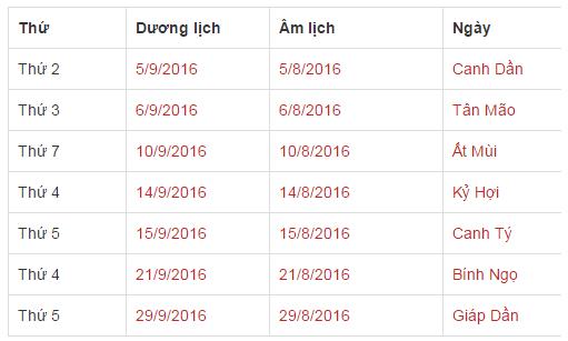 tư vấn ngày thành lập công ty tháng 9